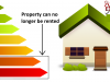 Energy Performance Certificate in Rental Properties Regulation